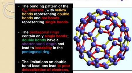 Find out the best site for fullerene purchase.